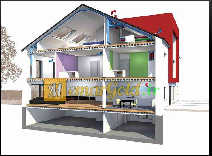 پروژه سقف هالوکور