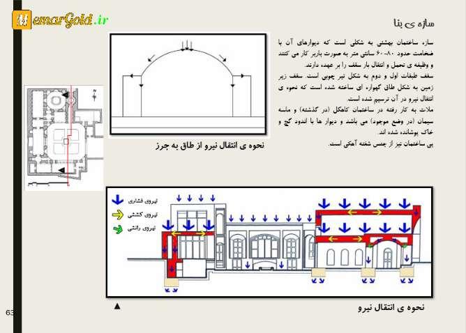 پروژه مرمت خانه سید محمود بهشتی