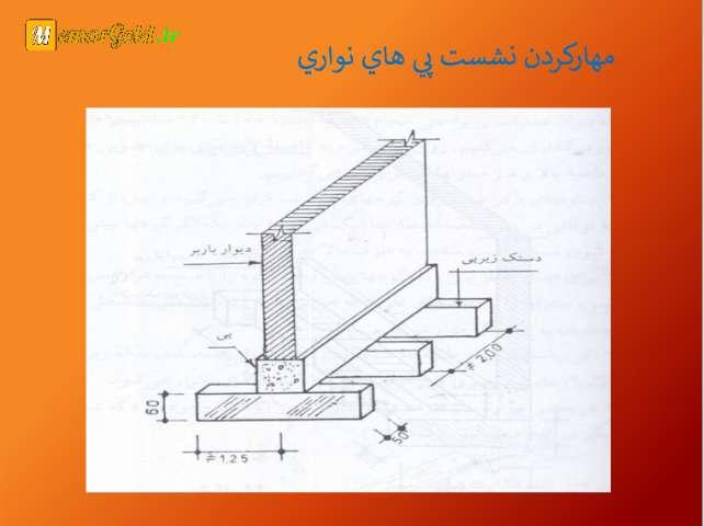 خانه زرشکیان کرمانشاه
