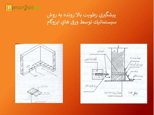 خانه صارم الدوله کرمانشاه
