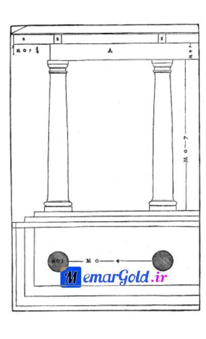 دانلود چهار کتاب معماری آندره پالادیو