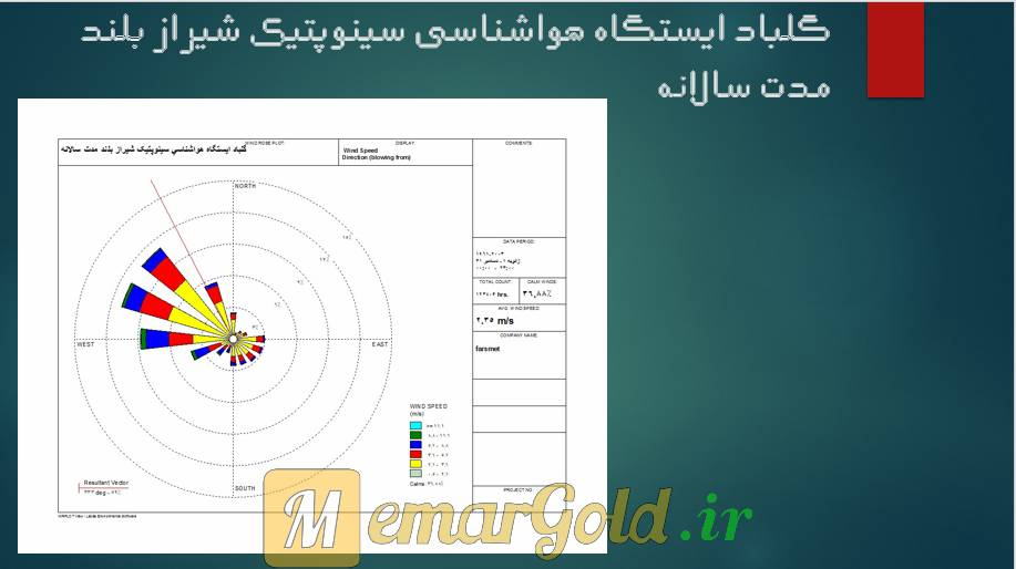 پاورپوینت بررسی اقلیم شیراز