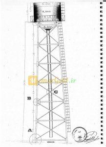 متره و برآورد مخزن آبی زمینی و هوایی