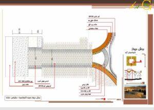 پروژه مرمت کاروانسرای آوه